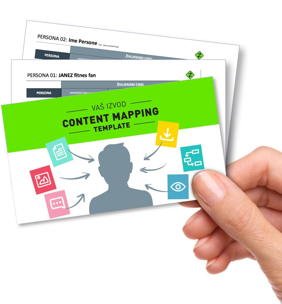Inbound Marketing - Content Mapping Template - Kraft&Werk